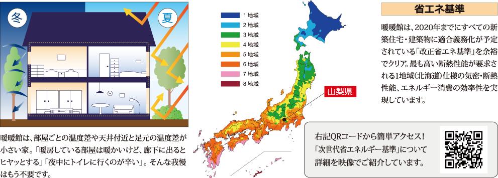 次世代エネルギー「新基準」クリア 北海道の暖かさ